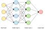 abschlussarbeiten:msc:neural_network.png