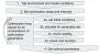 abschlussarbeiten:msc:optimization_progress.png