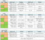 adp_laufrobotik:adp_2012_ws_group2:vergleich_der_modelle_04.png