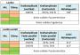 adp_laufrobotik:adp_2012_ws_group2:vergleich_der_modelle_07.png