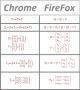 benutzung:formel_chrome_firefox.png