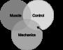 biomechanik:abschlussarbeiten:interaction.png