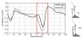 biomechanik:abschlussarbeiten:motvelseadd.png