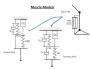 biomechanik:abschlussarbeiten:muscle-models.png