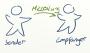 biomechanik:aktuelle_themen:projekte_ss15:sender_und_empfaenger.png