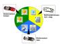 biomechanik:aktuelle_themen:projekte_ss15:sohlen_mueller.png