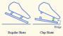 biomechanik:aktuelle_themen:projekte_ss17:clap_skate.png