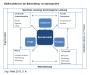 biomechanik:aktuelle_themen:projekte_ss17:einflussfaktoren.png