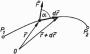biomechanik:dynamik:kraft-weg-ellipse.png