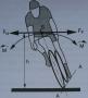 biomechanik:dynamik:kurve_fahren.png
