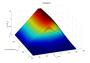 biomechanik:modellierung:dm_muskelkraft_graph.png