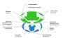 biomechanik:projekte:biom4.png