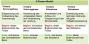 biomechanik:projekte:ss2013:4-phasenmodell.png