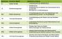 biomechanik:projekte:ss2013:abk._8_phasen.png