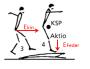 biomechanik:projekte:ss2013:aufsprung_3-4.png