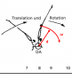 biomechanik:projekte:ss2013:erste_und_zweite_flugphase_7-10.png