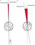 biomechanik:projekte:ss2015:ballschwingung_volleyball.png