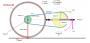 biomechanik:projekte:ss2020:abb._5_-_fahrradkomponenten_zur_kraftgenerierung.png