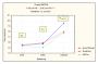biomechanik:projekte:ss2020:ergebnis_neuromusk_blind_stat.png