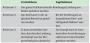 biomechanik:projekte:ss2020:qualitative_kriterien.png