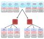 biomechanik:projekte:ws2012:schaubild_wahrnehmung.png
