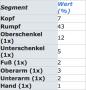 biomechanik:projekte:ws2013:tabelle_2.png