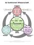 fm:afm:complex_flow_handout_ge.png