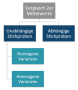 fm:stat:entscheidungsbaum.png